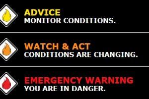 Bush Fire Warnings: An Explanation