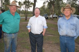 Farmers Seek To Lease Rail Land